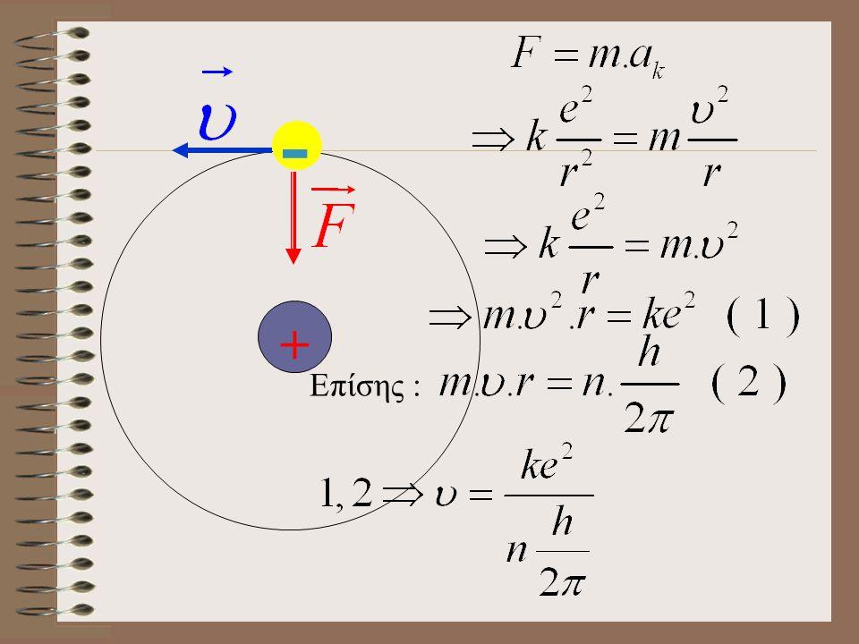 + - Μπορούν να απορροφηθούν φωτόνια πολλών συχνοτήτων, και το άτομο παρουσιάζει και συνεχές φάσμα απορρόφησης, που ονομάζεται υπεροριακόν συνεχές φάσμα.