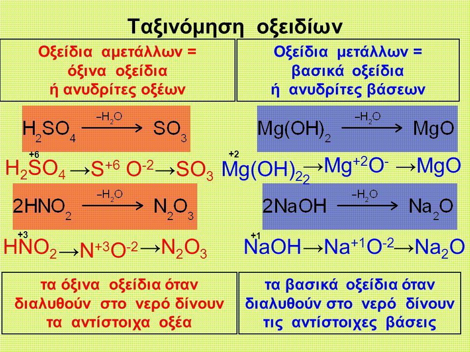 Ταξινόμηση οξειδίων Οξείδια αμετάλλων = όξινα οξείδια ή ανυδρίτες οξέων Οξείδια μετάλλων = βασικά οξείδια ή ανυδρίτες βάσεων H 2 SO 4 +6 →S +6 O -2 →SO 3 HNO 2 +3 →N +3 O -2 →N2O3→N2O3 Mg(OH) 2 +2 →Mg +2 O - 2 →MgO NaOH +1 →Na +1 O -2 →Na 2 O τα όξινα οξείδια όταν διαλυθούν στο νερό δίνουν τα αντίστοιχα οξέα τα βασικά οξείδια όταν διαλυθούν στο νερό δίνουν τις αντίστοιχες βάσεις