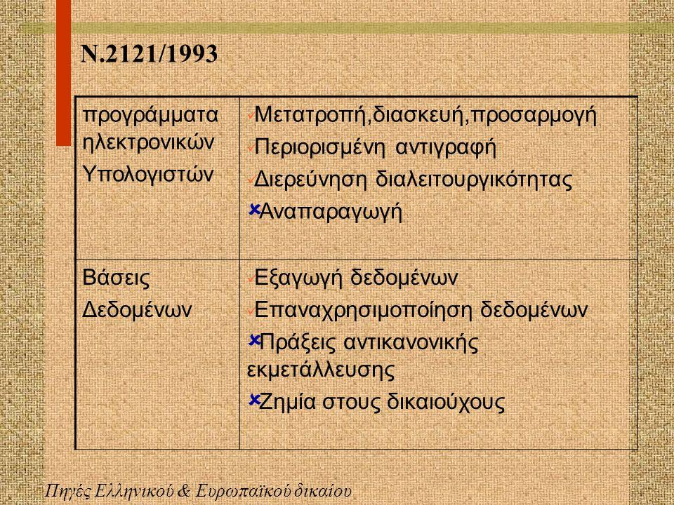 Πηγές Ελληνικού & Ευρωπαικού δικαίου Νόμος 2121/1993 «Πνευματική ιδιοκτησία, συγγενικά δικαιώματα και πολιτιστικά θέματα.» οδηγία 9398 Διάρκεια προστασίας του δικαιώματος πνευματικής ιδιοκτησίας οδηγία 2001/29 για την εναρμόνιση ορισμένων πτυχών του δικαιώματος του δημιουργού και συγγενικών δικαιωμάτων στην κοινωνία της πληροφορίας