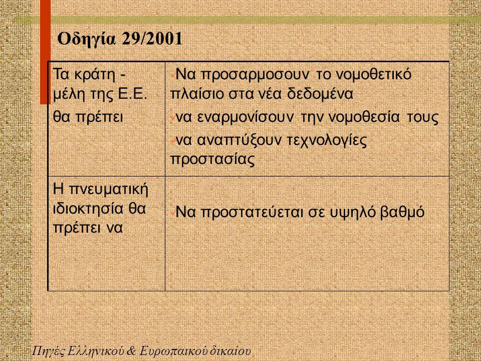 Ν.2121/1993 Πηγές Ελληνικού & Ευρωπαϊκού δικαίου προγράμματα ηλεκτρονικών Υπολογιστών Μετατροπή,διασκευή,προσαρμογή Περιορισμένη αντιγραφή Διερεύνηση διαλειτουργικότητας  Αναπαραγωγή Βάσεις Δεδομένων Εξαγωγή δεδομένων Επαναχρησιμοποίηση δεδομένων  Πράξεις αντικανονικής εκμετάλλευσης  Ζημία στους δικαιούχους