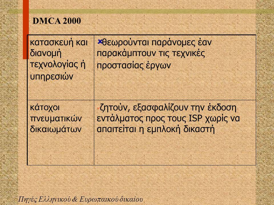 Οδηγία 29/2001 Πηγές Ελληνικού & Ευρωπαικού δικαίου Να προστατεύεται σε υψηλό βαθμό Η πνευματική ιδιοκτησία θα πρέπει να Να προσαρμοσουν το νομοθετικό πλαίσιο στα νέα δεδομένα να εναρμονίσουν την νομοθεσία τους να αναπτύξουν τεχνολογίες προστασίας Τα κράτη - μέλη της Ε.Ε.