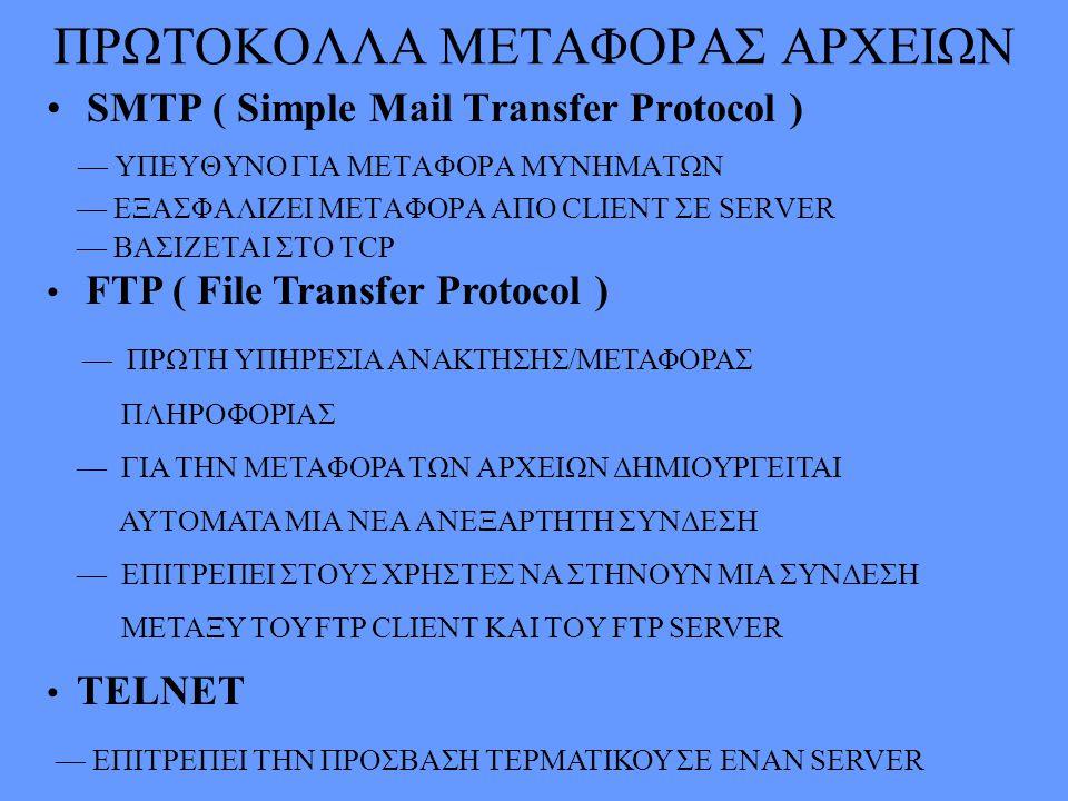 ΠΡΩΤΟΚΟΛΛΑ ΜΕΤΑΦΟΡΑΣ ΑΡΧΕΙΩΝ SMTP ( Simple Mail Transfer Protocol ) — ΥΠΕΥΘΥΝΟ ΓΙΑ ΜΕΤΑΦΟΡΑ ΜΥΝΗΜΑΤΩΝ — ΕΞΑΣΦΑΛΙΖΕΙ ΜΕΤΑΦΟΡΑ ΑΠΟ CLIENT ΣE SERVER — ΒΑ