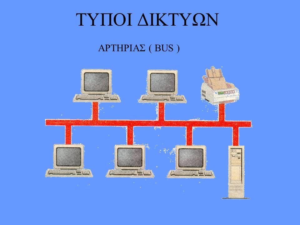 ΠΡΩΤΟΚΟΛΛΑ INTERNET HTTP FTP SMTP TELNET ( SSH SHELLS etc. ) TCP UDP IP