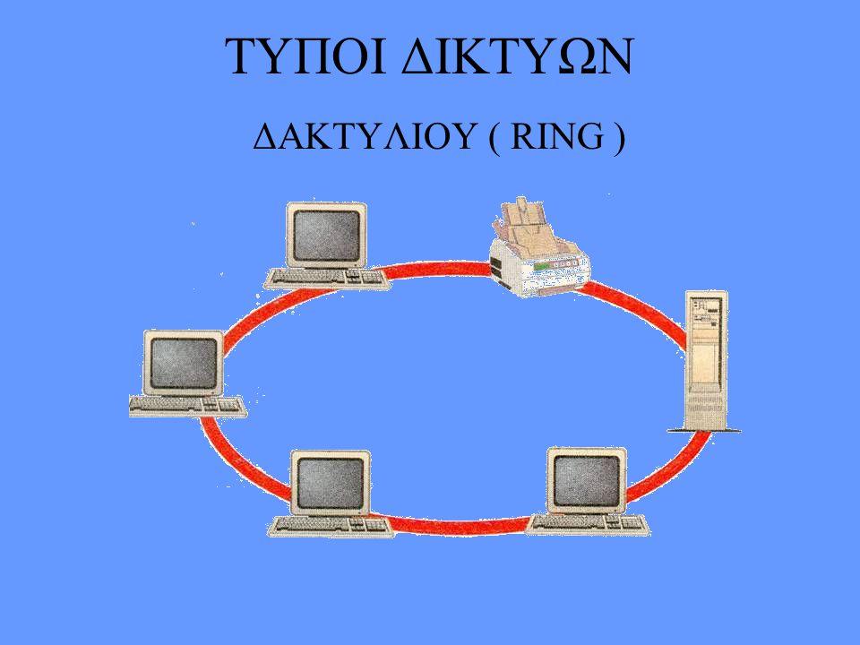 ΔΑΚΤΥΛΙΟΥ ( RING ) ΤΥΠΟΙ ΔΙΚΤΥΩΝ
