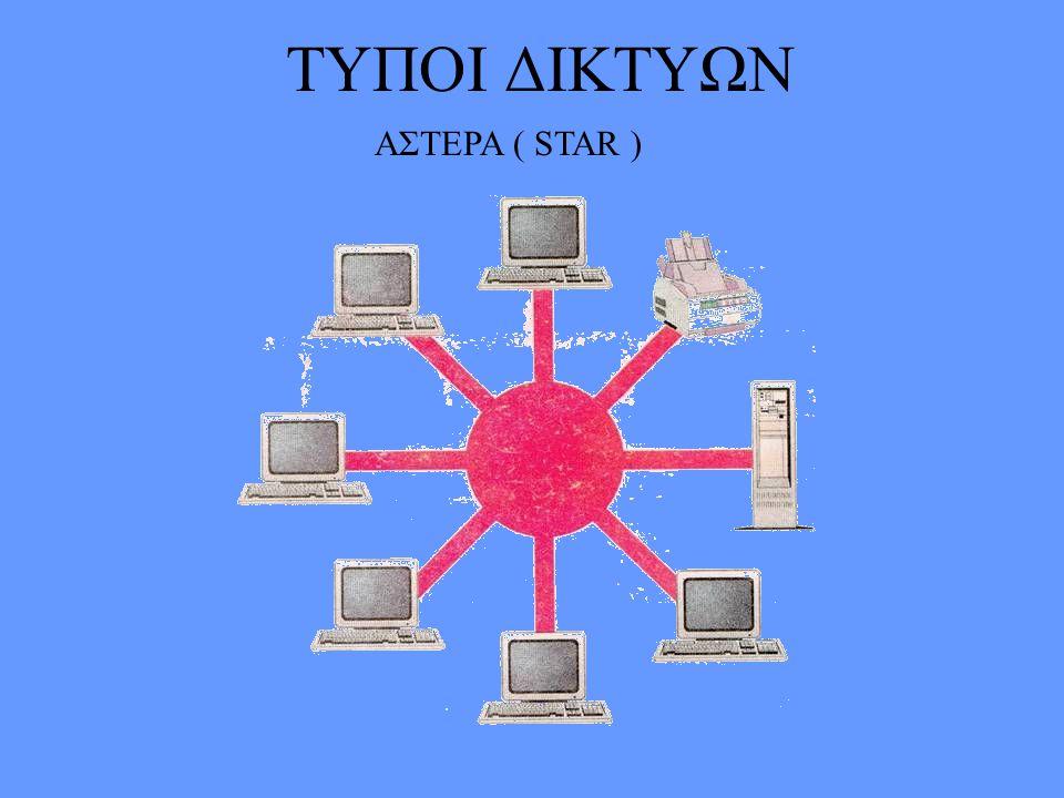 ΑΣΤΕΡΑ ( STAR )