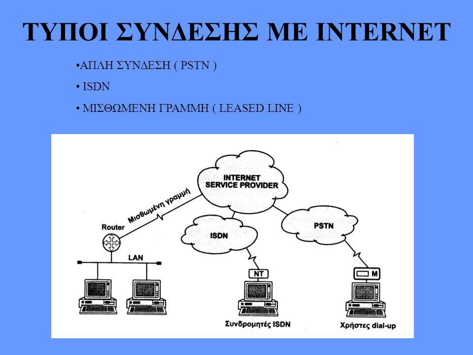ΤΥΠΟΙ ΣΥΝΔΕΣΗΣ ΜΕ INTERNET ΑΠΛΗ ΣΥΝΔΕΣΗ ( PSTN ) ISDN ΜΙΣΘΩΜΕΝΗ ΓΡΑΜΜΗ ( LEASED LINE )