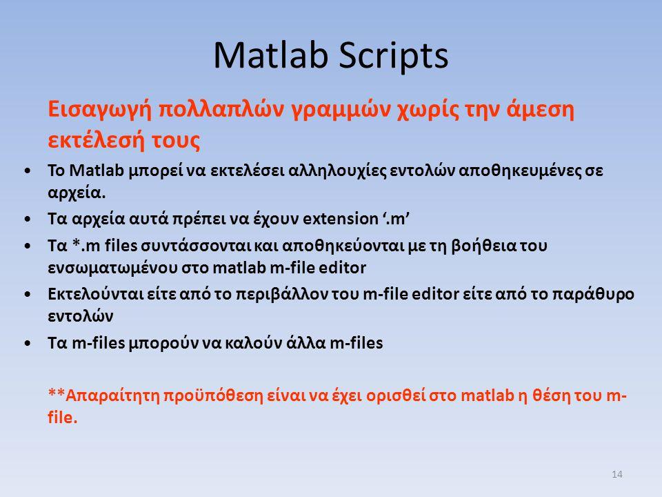 Εισαγωγή πολλαπλών γραμμών χωρίς την άμεση εκτέλεσή τους Το Matlab μπορεί να εκτελέσει αλληλουχίες εντολών αποθηκευμένες σε αρχεία. Τα αρχεία αυτά πρέ