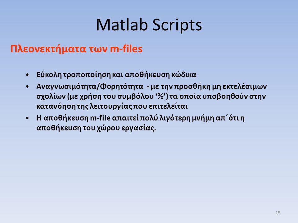 Πλεονεκτήματα των m-files Εύκολη τροποποίηση και αποθήκευση κώδικα Αναγνωσιμότητα/Φορητότητα - με την προσθήκη μη εκτελέσιμων σχολίων (με χρήση του συ