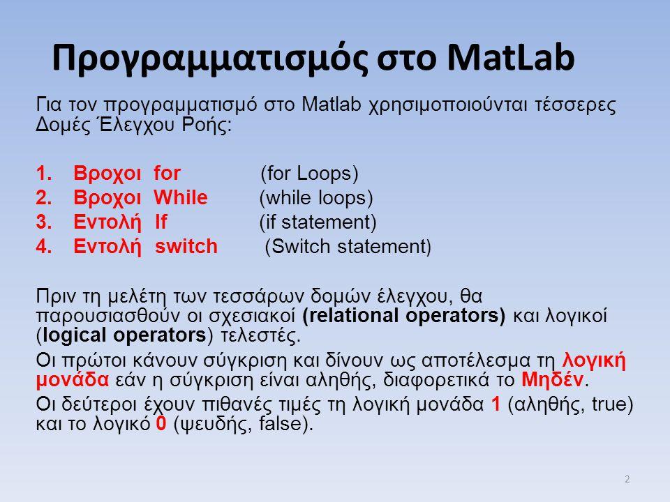 Προγραμματισμός στο ΜatLab Για τον προγραμματισμό στο Matlab χρησιμοποιούνται τέσσερες Δομές Έλεγχου Ροής: 1.Βροχοι for (for Loops) 2.Βροχοι While (wh