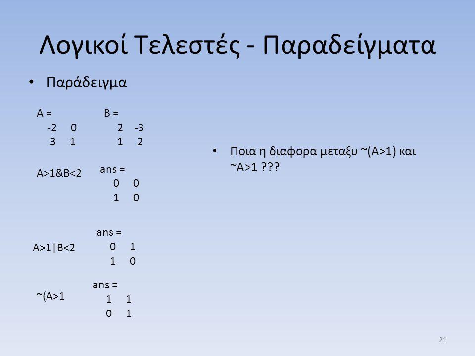 Λογικοί Τελεστές - Παραδείγματα Παράδειγμα Ποια η διαφορα μεταξυ ~(Α>1) και ~Α>1 ??? A = -2 0 3 1 B = 2 -3 1 2 A>1&B<2 ans = 0 0 1 0 A>1|B<2 ans = 0 1