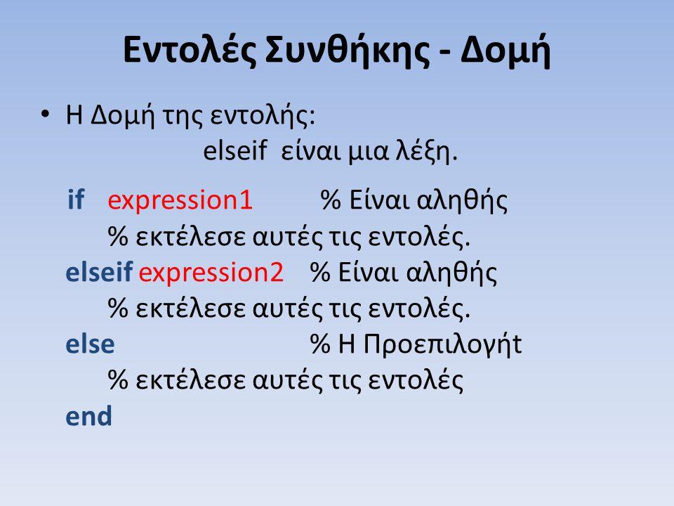 Εντολές Συνθήκης - Δομή Η Δομή της εντολής: elseif είναι μια λέξη. ifexpression1 % Είναι αληθής % εκτέλεσε αυτές τις εντολές. elseif expression2% Είνα