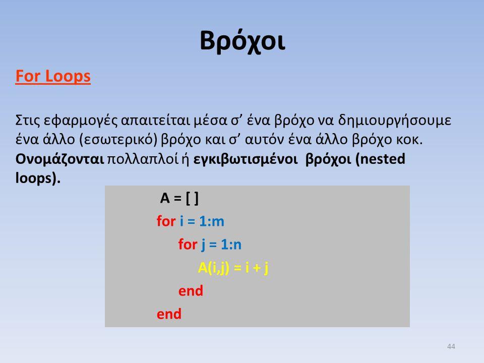 For Loops Στις εφαρμογές απαιτείται μέσα σ' ένα βρόχο να δημιουργήσουμε ένα άλλο (εσωτερικό) βρόχο και σ' αυτόν ένα άλλο βρόχο κοκ. Ονομάζονται πολλαπ