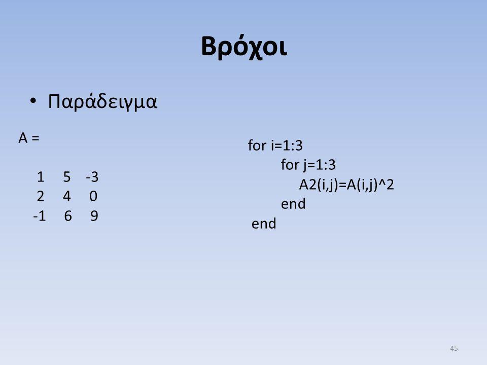 Βρόχοι Παράδειγμα 45 A = 1 5 -3 2 4 0 -1 6 9 for i=1:3 for j=1:3 A2(i,j)=A(i,j)^2 end
