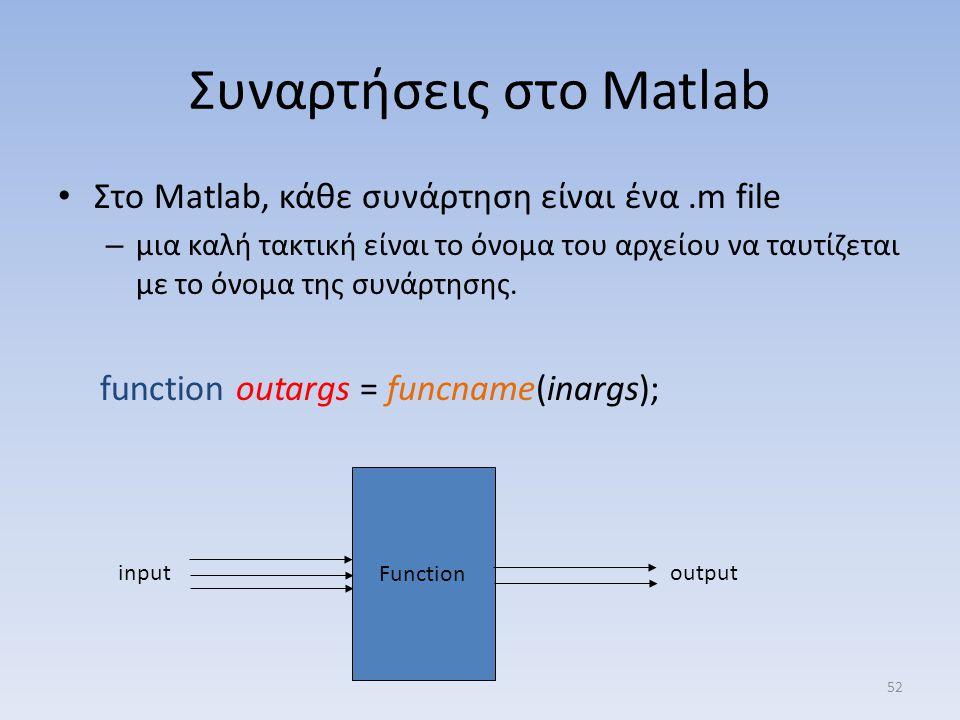 Συναρτήσεις στο Matlab Στο Matlab, κάθε συνάρτηση είναι ένα.m file – μια καλή τακτική είναι το όνομα του αρχείου να ταυτίζεται με το όνομα της συνάρτη