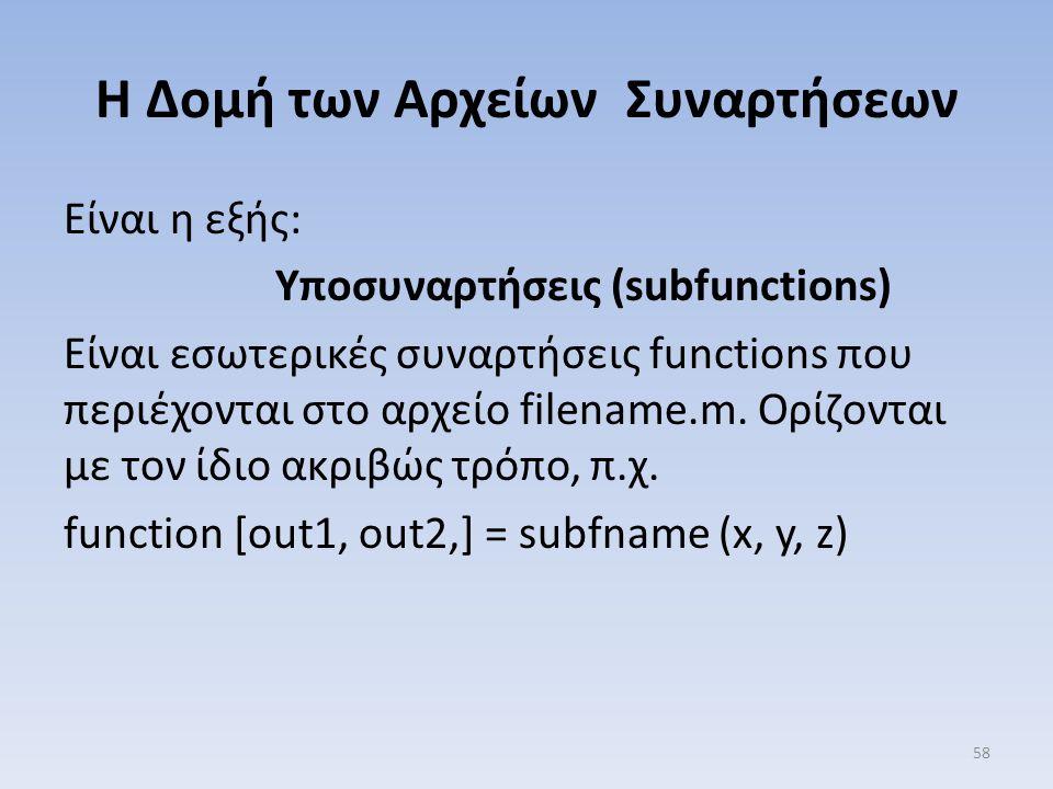 Η Δομή των Αρχείων Συναρτήσεων Είναι η εξής: Υποσυναρτήσεις (subfunctions) Είναι εσωτερικές συναρτήσεις functions που περιέχονται στο αρχείο filename.