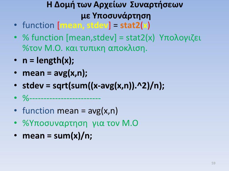 Η Δομή των Αρχείων Συναρτήσεων με Υποσυνάρτηση function [mean, stdev] = stat2(x) % function [mean,stdev] = stat2(x) Υπολογιζει %τον Μ.Ο. και τυπικη απ