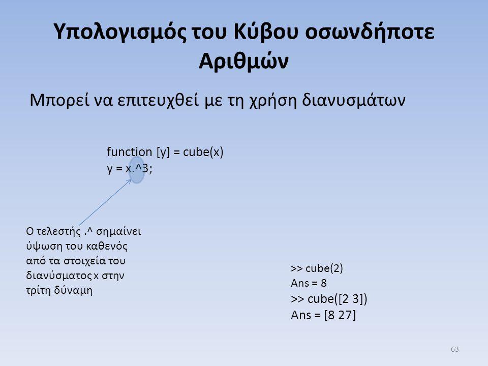 Υπολογισμός του Κύβου οσωνδήποτε Αριθμών Μπορεί να επιτευχθεί με τη χρήση διανυσμάτων function [y] = cube(x) y = x.^3; >> cube(2) Ans = 8 >> cube([2 3