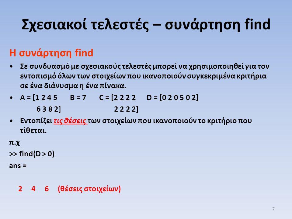 Η συνάρτηση find - Παράδειγμα Α= rand(5,4) A = 0.4451 0.5252 0.6813 0.4289 0.9318 0.2026 0.3795 0.3046 0.4660 0.6721 0.8318 0.1897 0.4186 0.8381 0.5028 0.1934 0.8462 0.0196 0.7095 0.68226 [row,column]=find(A>0.5) r = 2 5 1 3 4 1 3 4 5 z=find(A>0.5) Θέσεις z = 2 5 6 8 9 11 13 14 15 20 T= A(z) Βλέπουμε τους αριθμούς c = 1 2 3 4 8
