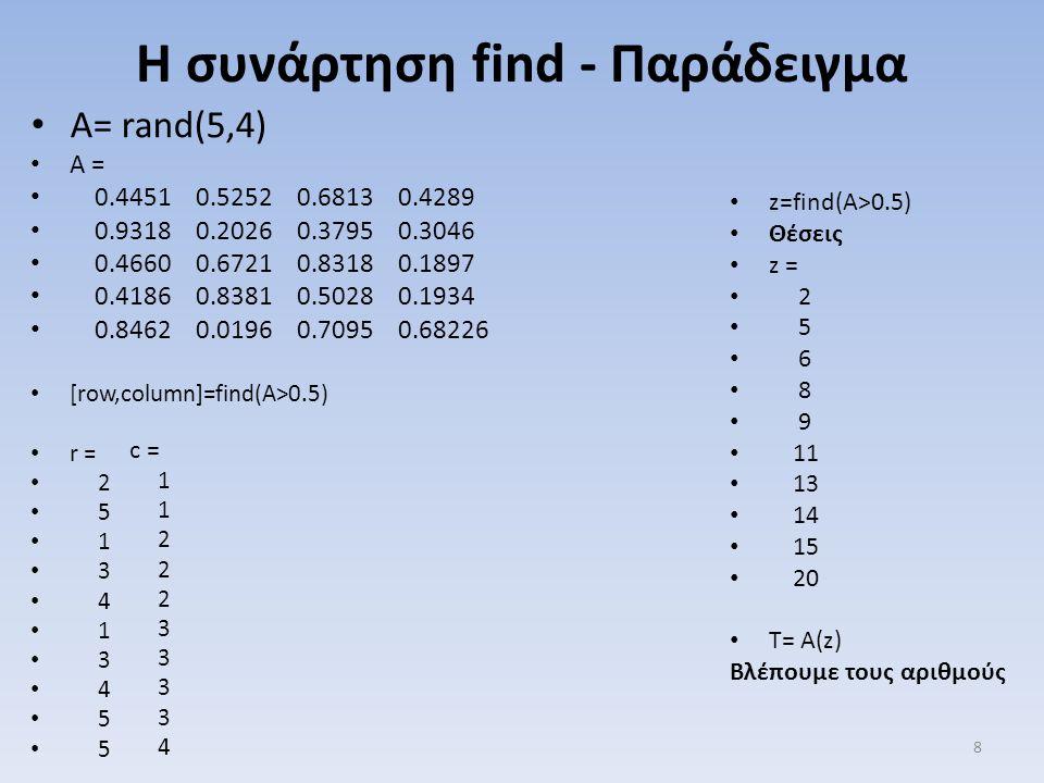 Η συνάρτηση find - Παράδειγμα Α= rand(5,4) A = 0.4451 0.5252 0.6813 0.4289 0.9318 0.2026 0.3795 0.3046 0.4660 0.6721 0.8318 0.1897 0.4186 0.8381 0.502