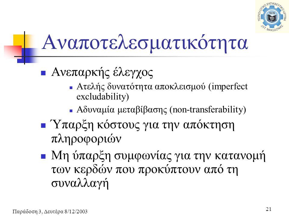 Παράδοση 3, Δευτέρα 8/12/2003 21 Αναποτελεσματικότητα Ανεπαρκής έλεγχος Ατελής δυνατότητα αποκλεισμού (imperfect excludability) Αδυναμία μεταβίβασης (