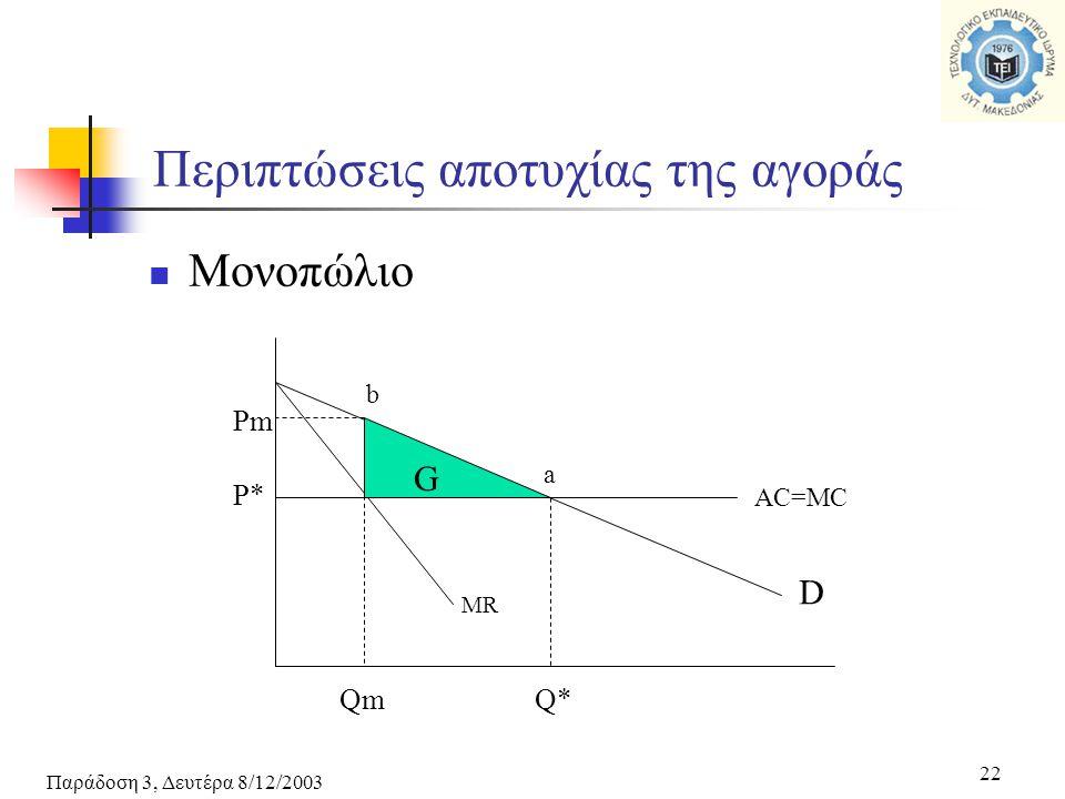 Παράδοση 3, Δευτέρα 8/12/2003 22 Περιπτώσεις αποτυχίας της αγοράς Μονοπώλιο G MR AC=MC Pm P* QmQ* D b a