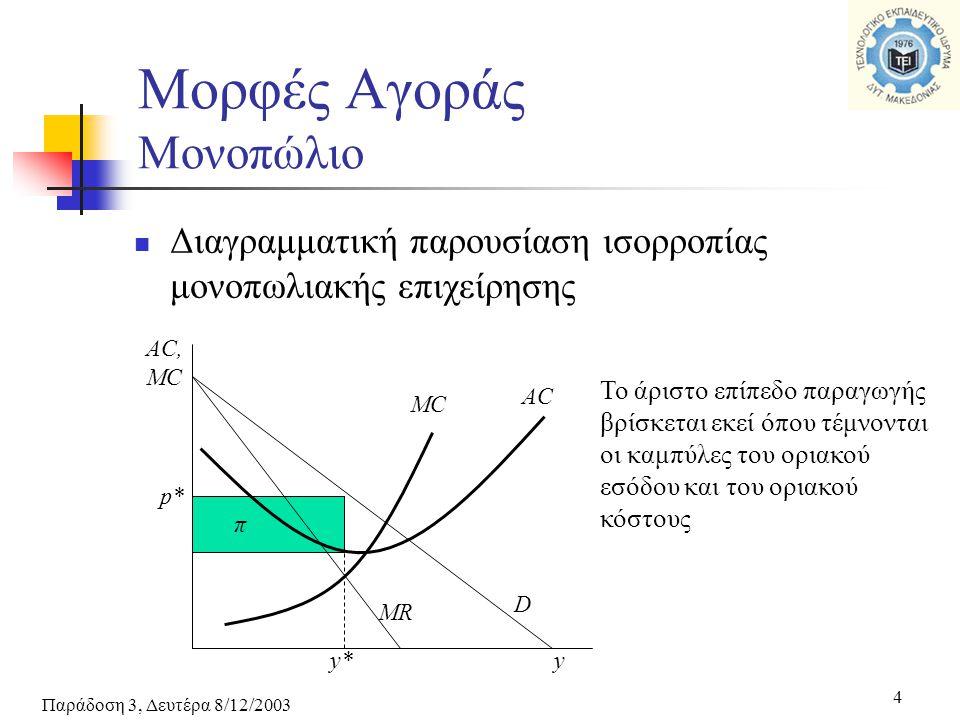 Παράδοση 3, Δευτέρα 8/12/2003 4 Διαγραμματική παρουσίαση ισορροπίας μονοπωλιακής επιχείρησης Μορφές Αγοράς Μονοπώλιο MR D MC AC p* y* π y AC, MC Το άριστο επίπεδο παραγωγής βρίσκεται εκεί όπου τέμνονται οι καμπύλες του οριακού εσόδου και του οριακού κόστους