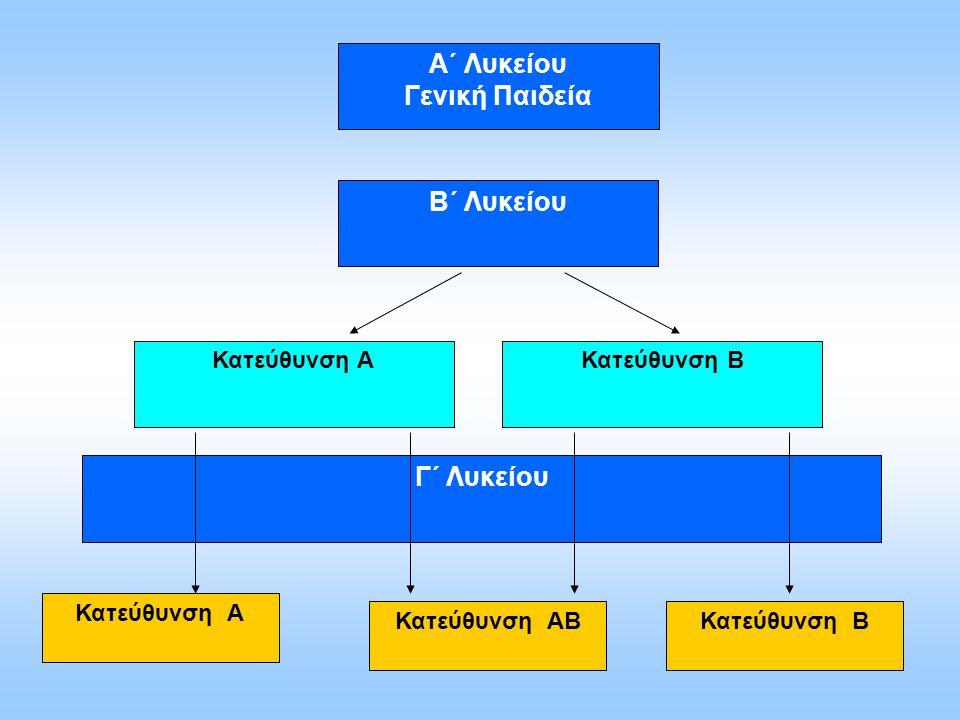 Α΄ Λυκείου Γενική Παιδεία Κατεύθυνση AΚατεύθυνση Β Κατεύθυνση A Β΄ Λυκείου Γ΄ Λυκείου Κατεύθυνση ABΚατεύθυνση B