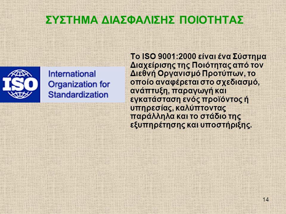15 ΠΙΣΤΟΠΟΙΗΣΗ ΚΑΤA ISO 9001:2000 Η πιστοποίηση κατά ISO 9001:2000 σημαίνει ότι πιστοποιήθηκε το Σύστημα Διοίκησης Ποιότητας της εταιρείας και όχι η ποιότητα ενός προϊόντος της.