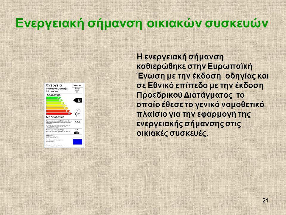 22 Ενεργειακή σήμανση οικιακών συσκευών Οι συσκευές αυτές είναι: Ψυγεία, καταψύκτες και συνδυασμοί τους Πλυντήρια ρούχων Στεγνωτήρια ρούχων Συνδυασμένα πλυντήρια- στεγνωτήρια ρούχων Πλυντήρια πιάτων Ηλεκτρικοί λαμπτήρες Ηλεκτρικοί φούρνοι Κλιματιστικές συσκευές