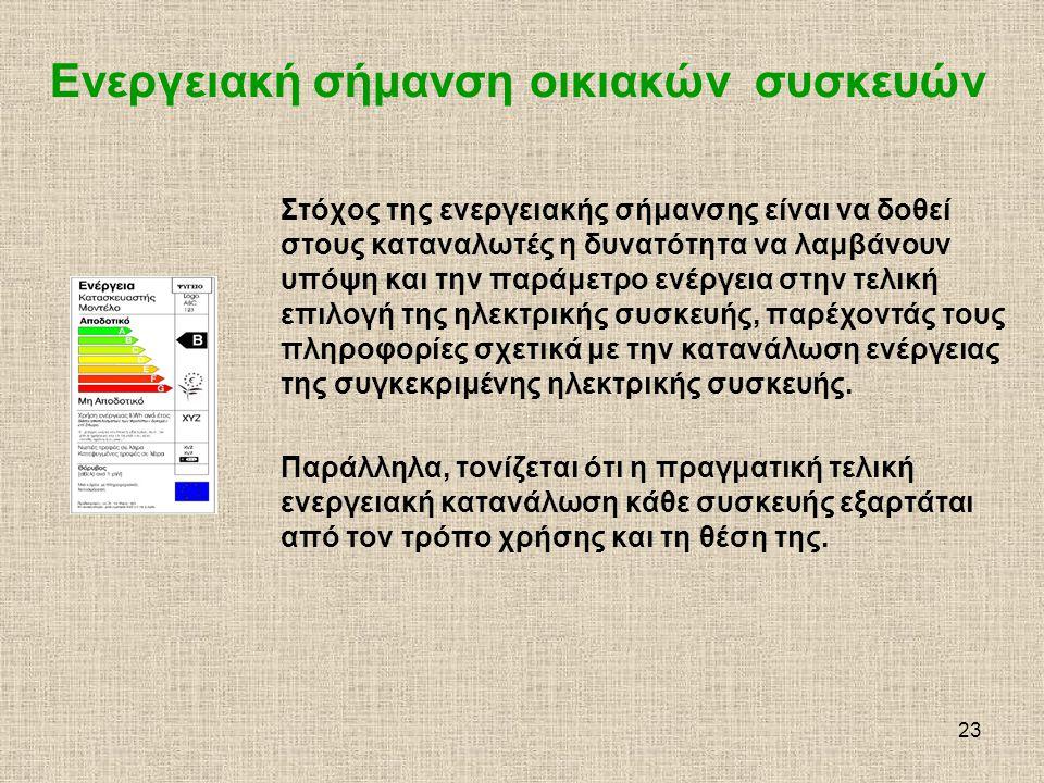 24 ΕΝΕΡΓΕΙΑΚΗ ΕΤΙΚΕΤΑ ΗΛΕΚΤΡΙΚΩΝ ΟΙΚΙΑΚΩΝ ΣΥΣΚΕΥΩΝ Κατάταξη της συσκευής με βάση την ΕΝΕΡΓΕΙΑΚΗ ΑΠΟΔΟΣΗ σε κλίμακα από το Α (πλέον ενεργειακά αποδοτική τάξη) έως το G (λιγότερο ενεργειακά αποδοτική)