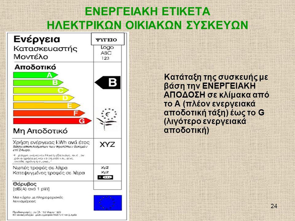 25 ΕΝΕΡΓΕΙΑΚΗ ΕΤΙΚΕΤΑ ΗΛΕΚΤΡΙΚΩΝ ΟΙΚΙΑΚΩΝ ΣΥΣΚΕΥΩΝ Ο χαρακτηρισμός ενός ψυγείου ως περισσότερο ή λιγότερο ενεργειακά αποδοτικό δεν επηρεάζει την ικανότητα ψύξης ή κατάψυξης της συσκευής, αλλά την ενεργειακή κατανάλωση.