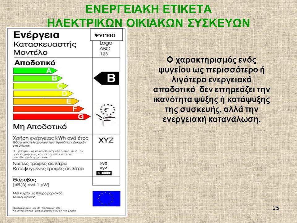 26 ΕΝΕΡΓΕΙΑΚΗ ΕΤΙΚΕΤΑ ΛΑΜΠΤΗΡΩΝ ΕΞΟΙΚΟΝΟΜΗΣΗΣ ΕΝΕΡΓΕΙΑΣ Και οι λαμπτήρες εξοικονόμησης ενέργειας κατατάσσονται με βάση την ΕΝΕΡΓΕΙΑΚΗ ΑΠΟΔΟΣΗ σε κλίμακα από το Α (πλέον ενεργειακά αποδοτική τάξη) έως το G (λιγότερο ενεργειακά αποδοτική).