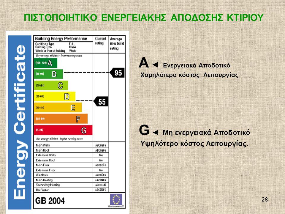 29 ΠΙΣΤΟΠΟΙΗΤΙΚΟ ΕΝΕΡΓΕΙΑΚΗΣ ΑΠΟΔΟΣΗΣ ΚΤΙΡΙΟΥ «Ενεργειακή απόδοση κτιρίου»: Η ποσότητα ενέργειας που πράγματι καταναλώνεται ή εκτιμάται ότι ικανοποιεί τις διάφορες ανάγκες που συνδέονται με τη συνήθη χρήση του κτιρίου, οι οποίες μπορεί να περιλαμβάνουν, μεταξύ άλλων, τη θέρμανση, την παραγωγή θερμού νερού, την ψύξη, τον εξαερισμό και το φωτισμό.