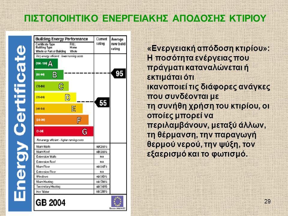 30 ΠΙΣΤΟΠΟΙΗΤΙΚΟ ΕΝΕΡΓΕΙΑΚΗΣ ΑΠΟΔΟΣΗΣ ΚΤΙΡΙΟΥ Η Ελλάδα, μετά από πολυετείς καθυστερήσεις και αφού καταδικάστηκε τον Ιανουάριο του 2008 από το Ευρωπαϊκό Δικαστήριο, με τον Nόμο 3661/19-05-2008 «Μέτρα για τη μείωση της ενεργειακής κατανάλωσης των κτιρίων», ενσωματώνει στο εθνικό της δίκαιο την οδηγία 91 του 2002 για την ενεργειακή απόδοση των κτιρίων.