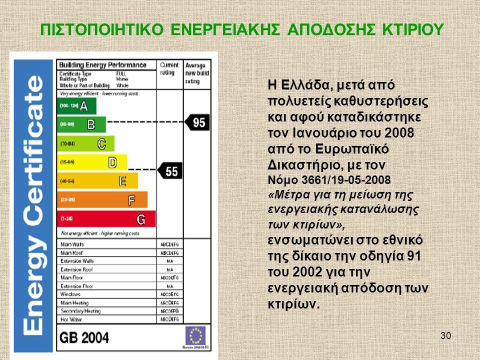 31 ΠΙΣΤΟΠΟΙΗΤΙΚΟ ΕΝΕΡΓΕΙΑΚΗΣ ΑΠΟΔΟΣΗΣ ΚΤΙΡΙΟΥ Σύμφωνα με την οδηγία, που αποσκοπεί στην αντιμετώπιση των κλιματικών αλλαγών, όλα τα καινούργια ακίνητα και όλα τα παλαιά 1000 τετραγωνικών μέτρων και άνω που ανακαινίζονται, προκειμένου να πωληθούν ή να ενοικιαστούν, θα πρέπει να έχουν εφοδιαστεί με το Πιστοποιητικό ενεργειακής απόδοσης, το οποίο θα τα κατατάσσει στην ανάλογη ενεργειακή κλίμακα.