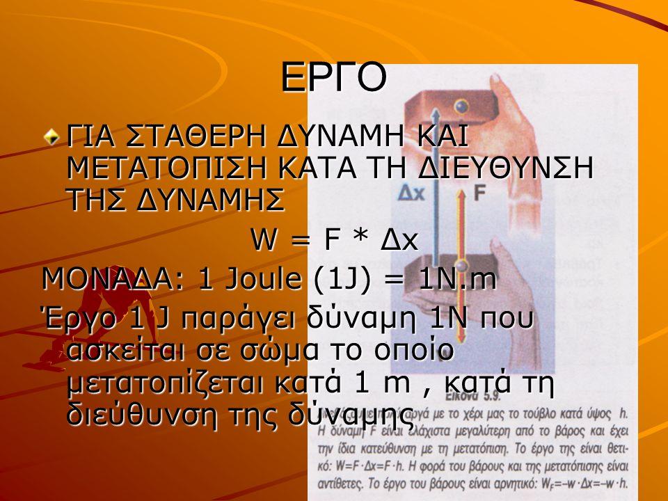 ΕΡΓΟ ΓΙΑ ΣΤΑΘΕΡΗ ΔΥΝΑΜΗ ΚΑΙ ΜΕΤΑΤΟΠΙΣΗ ΚΑΤΑ ΤΗ ΔΙΕΥΘΥΝΣΗ ΤΗΣ ΔΥΝΑΜΗΣ W = F * Δx ΜΟΝΑΔΑ: 1 Joule (1J) = 1N.m Έργο 1 J παράγει δύναμη 1Ν που ασκείται σε