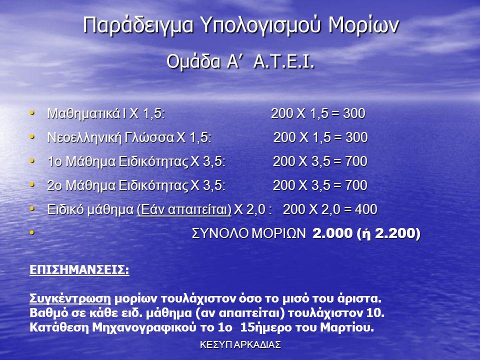 ΚΕΣΥΠ ΑΡΚΑΔΙΑΣ Παράδειγμα Υπολογισμού Μορίων Ομάδα Α' Α.Τ.Ε.Ι. Μαθηματικά Ι X 1,5: 200 X 1,5 = 300 Μαθηματικά Ι X 1,5: 200 X 1,5 = 300 Νεοελληνική Γλώ