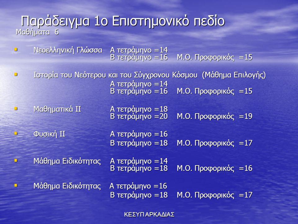ΚΕΣΥΠ ΑΡΚΑΔΙΑΣ Παράδειγμα 1ο Επιστημονικό πεδίο Μαθήματα 6 Μαθήματα 6  Νεοελληνική Γλώσσα Α τετράμηνο =14 Β τετράμηνο =16 Μ.Ο. Προφορικός =15  Ιστορ