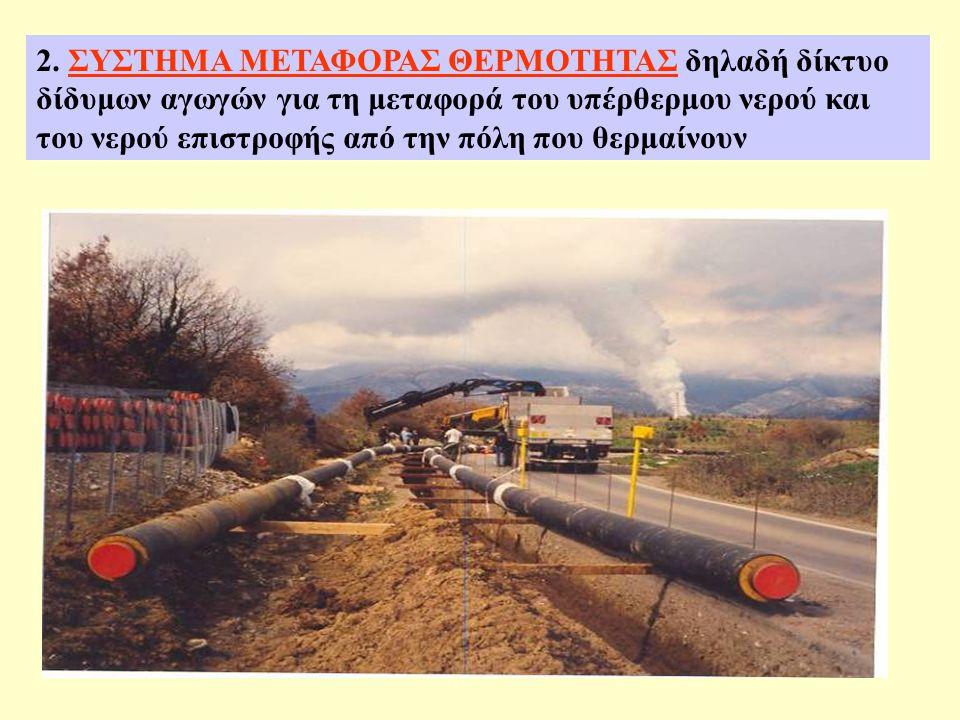 Ένα σύστημα Τηλεθέρμανσης συγκροτείται από: 1. ΜΟΝΑΔΕΣ ΚΑΙ ΕΓΚΑΤΑΣΤΑΣΕΙΣ ΠΑΡΑΓΩΓΗΣ ΘΕΡΜΟΤΗΤΑΣ οι οποίες είναι δυνατόν να είναι εγκατεστημένες μέσα κον