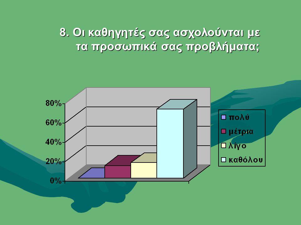 8. Οι καθηγητές σας ασχολούνται με τα προσωπικά σας προβλήματα; τα προσωπικά σας προβλήματα;