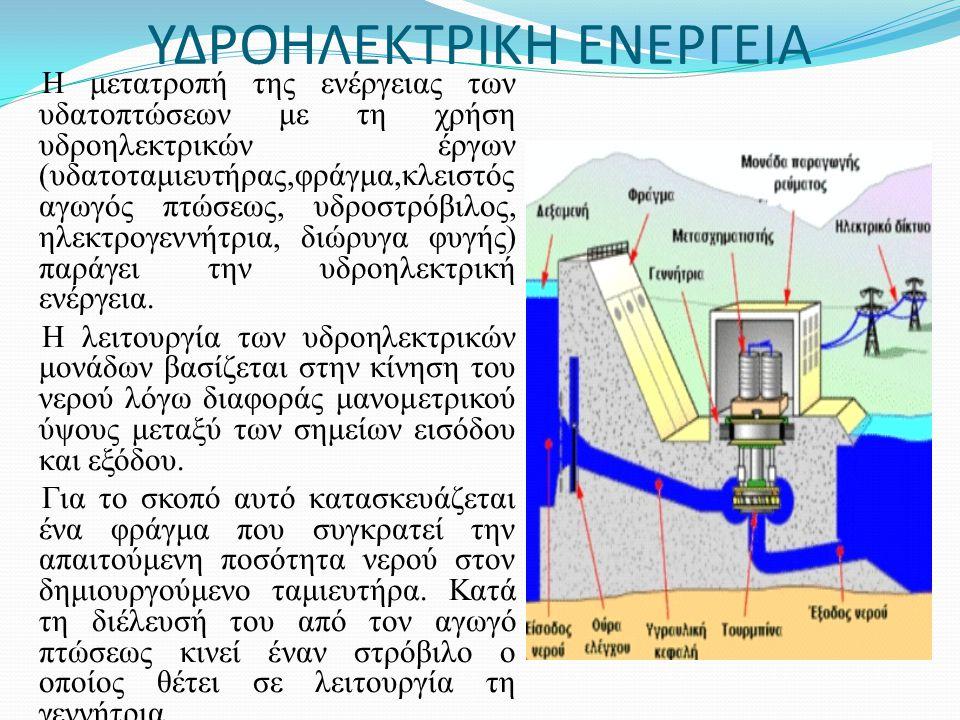 ΥΔΡΟΗΛΕΚΤΡΙΚΗ ΕΝΕΡΓΕΙΑ Η μετατροπή της ενέργειας των υδατοπτώσεων με τη χρήση υδροηλεκτρικών έργων (υδατοταμιευτήρας,φράγμα,κλειστός αγωγός πτώσεως, υδροστρόβιλος, ηλεκτρογεννήτρια, διώρυγα φυγής) παράγει την υδροηλεκτρική ενέργεια.