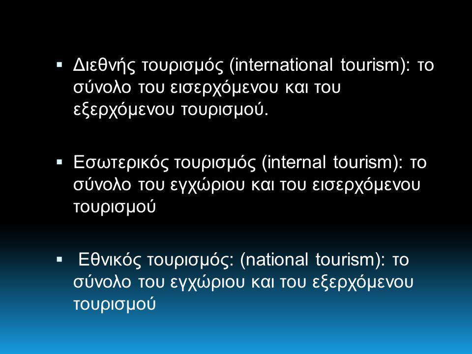  Διεθνής τουρισμός (international tourism): το σύνολο του εισερχόμενου και του εξερχόμενου τουρισμού.  Εσωτερικός τουρισμός (internal tourism): το σ