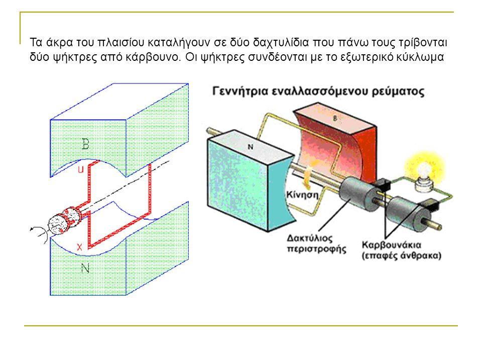Τα άκρα του πλαισίου καταλήγουν σε δύο δαχτυλίδια που πάνω τους τρίβονται δύο ψήκτρες από κάρβουνο. Οι ψήκτρες συνδέονται με το εξωτερικό κύκλωμα