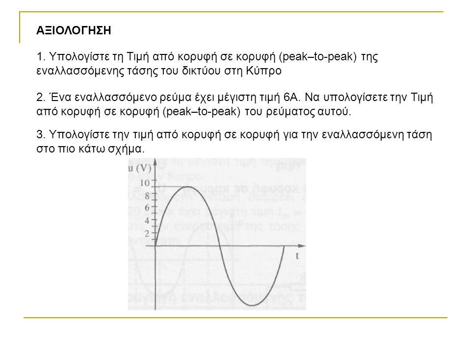 1. Υπολογίστε τη Τιμή από κορυφή σε κορυφή (peak–to-peak) της εναλλασσόμενης τάσης του δικτύου στη Κύπρο 2. Ένα εναλλασσόμενο ρεύμα έχει μέγιστη τιμή
