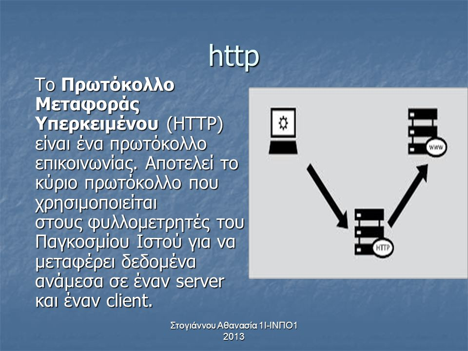 Στογιάννου Αθανασία 1Ι-ΙΝΠΟ1 2013 http Το Πρωτόκολλο Μεταφοράς Υπερκειμένου (HTTP) είναι ένα πρωτόκολλο επικοινωνίας. Αποτελεί το κύριο πρωτόκολλο που