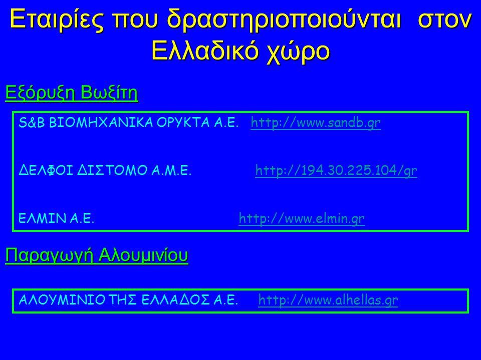 Εταιρίες που δραστηριοποιούνται στον Ελλαδικό χώρο S&B ΒΙΟΜΗΧΑΝΙΚΑ ΟΡΥΚΤΑ Α.Ε. http://www.sandb.grhttp://www.sandb.gr ΔΕΛΦΟΙ ΔΙΣΤΟΜΟ Α.Μ.Ε. http://194