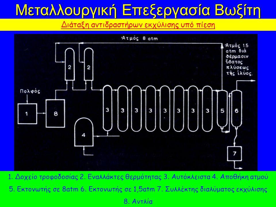 Μεταλλουργική Επεξεργασία Βωξίτη Διάταξη αντιδραστήρων εκχύλισης υπό πίεση 1. Δοχείο τροφοδοσίας 2. Εναλλάκτες θερμότητας 3. Αυτόκλειστα 4. Αποθήκη ατ
