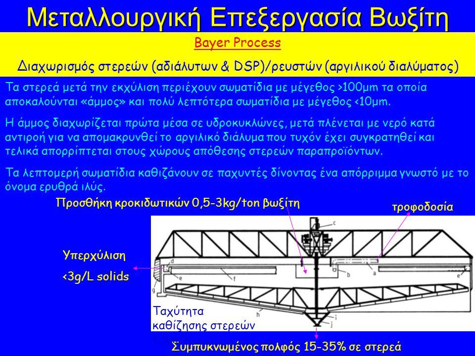 Μεταλλουργική Επεξεργασία Βωξίτη Bayer Process Διαχωρισμός στερεών (αδιάλυτων & DSP)/ρευστών (αργιλικού διαλύματος) Τα στερεά μετά την εκχύλιση περιέχ