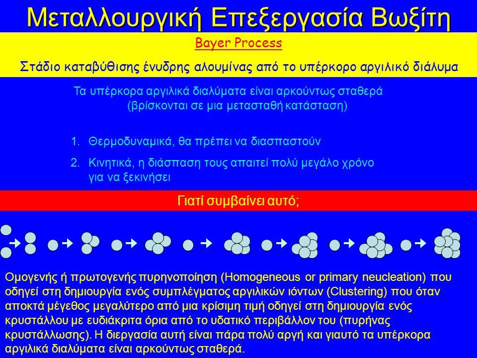 Μεταλλουργική Επεξεργασία Βωξίτη Bayer Process Στάδιο καταβύθισης ένυδρης αλουμίνας από το υπέρκορο αργιλικό διάλυμα Τα υπέρκορα αργιλικά διαλύματα εί