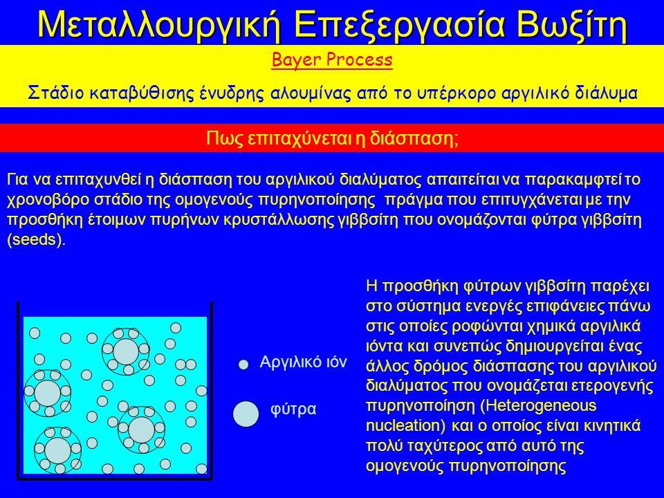 Μεταλλουργική Επεξεργασία Βωξίτη Bayer Process Στάδιο καταβύθισης ένυδρης αλουμίνας από το υπέρκορο αργιλικό διάλυμα Πως επιταχύνεται η διάσπαση; Για να επιταχυνθεί η διάσπαση του αργιλικού διαλύματος απαιτείται να παρακαμφτεί το χρονοβόρο στάδιο της ομογενούς πυρηνοποίησης πράγμα που επιτυγχάνεται με την προσθήκη έτοιμων πυρήνων κρυστάλλωσης γιββσίτη που ονομάζονται φύτρα γιββσίτη (seeds).